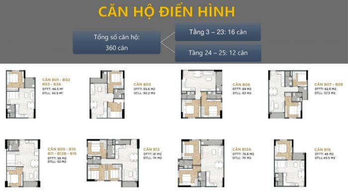 thiết kế căn loại căn hộ dự án La Partenza Nhà Bè